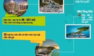 Ưu đãi lãi suất 0% khi mua bất động sản nghỉ dưỡng Nam Phú Quốc