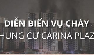 Diễn biến vụ cháy chung cư Carina Plaza