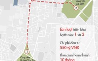 Dừng xây dựng đề án làm cáp treo để 'giải cứu' kẹt xe Tân Sơn Nhất