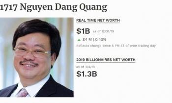 Ông Nguyễn Đăng Quang trở lại danh sách tỷ phú USD