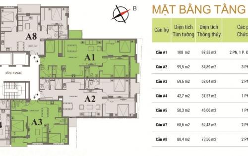 Căn hộ 84 Thợ Nhuộm-Hanoi Apartment Center Hoàn Kiếm 4.6 tỷ - LH Minh: 0911. 618. 403