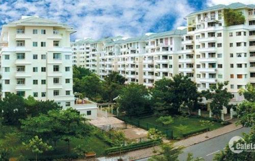 Cho thuê cănhộ 7 triệu, Hưng Vượng1, Phu My Hung, quận 7, TP. HCM