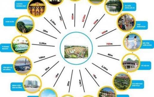 Khu Đô Thị 7B – cơ hội sinh lời cao cho đầu tư và an cư. LH: 0931777255