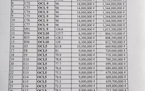Ocean Land 5 đầu tư giá rẻ sinh lời cao chỉ 669.9 triệu/lô, LH 0968 91 06 27 gặp Phương.
