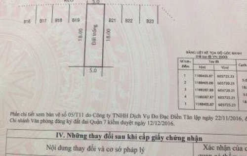 bán lô đất mặt tiền B20 khu tái định cư Him Lam