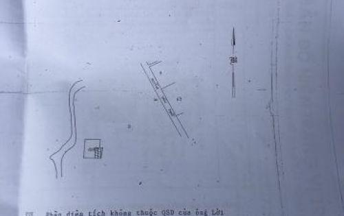 bán đất đường 2 mt , hẻm 1056 , Huỳnh Tấn Phát . Q7
