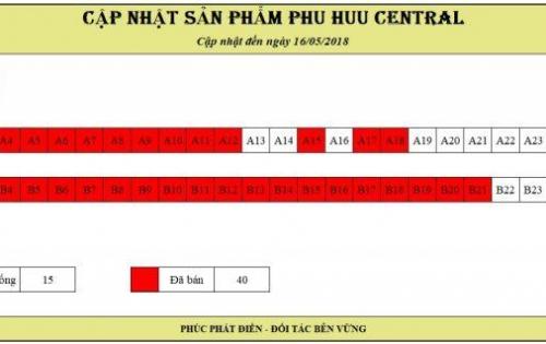 Bán đất ngay vòng xoay Phú Hữu, Quận 9, khu vực xây tự do tiện ở và kinh doanh, 2.2 tỷ/nền.
