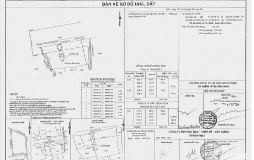 Cần tiền gấp, bán gấp căn nhà mặt tiền 1 trệt + 1 lầu diện tích 5.20, sổ hồng riêng, ngay trung tâm thị trấn Đức Hòa chỉ với 1tỷ sở hữu ngay.
