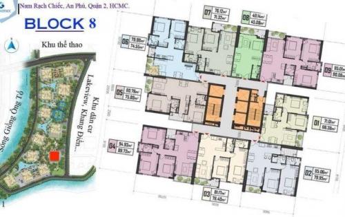 Sở hữu căn hộ trung tâm Gem Riverside Q2,chỉ cần trả trước 250 triệu.