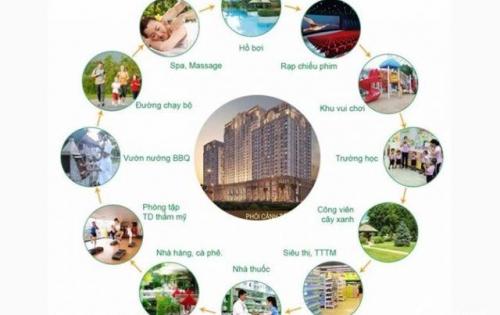 Bán chung cư 74m chính chủ sổ hồng hướng Nam view hồ bơi  Dockslands Saigon LH Hoàng