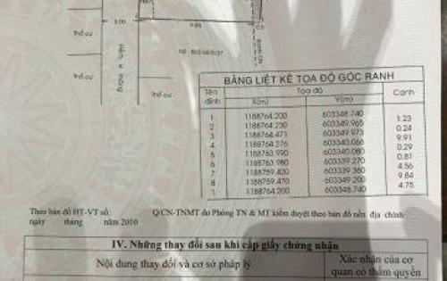 Cho thuê căn hộ Hưng Phát mặt tiền đường Lê Văn Lương 2PN 2WC giá 8tr/tháng