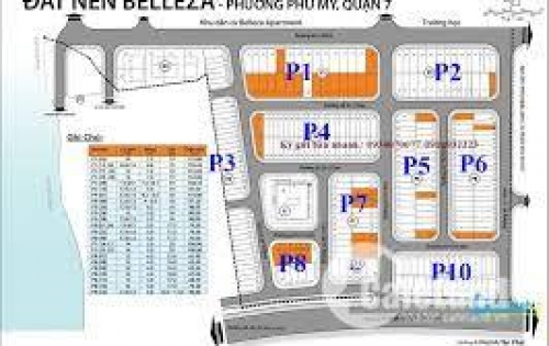 Đất nền Công Ích Quận 4, Phú Mỹ DT: 7x19m giá 67 tr/m2 đường Số 4 đi vào Bellaza call : 0919 823 007