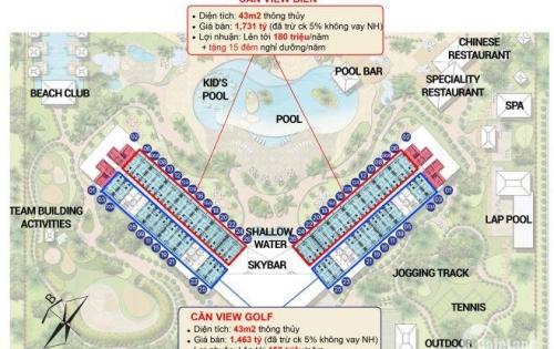 Lý do tại sao nên mua căn hộ Condotel tại FLC Quảng Bình