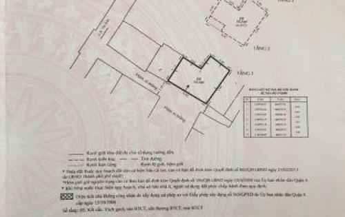 Chính chủ cần bán lại căn nhà hẻm 3m đường Tôn Đản Quận 4 giá 2,8 tỷ