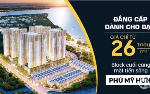 Q7 Riverside Complex mua nhà bên sông – Tặng 1 cặp vé du lịch Hồng Kông – Hotline: 0901 44 70 78