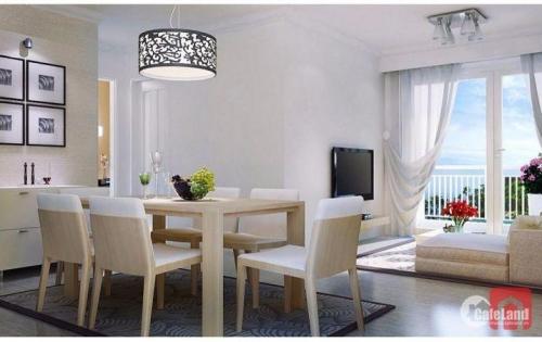 Bán nhanh căn hộ cao cấp 5* - 4 mặt tiền - giá đầu tư - chỉ từ 700 triệu