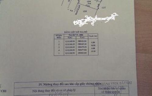 Bán đất mặt tiền 6x15m thổ cư khu vực Tân Phú Trung