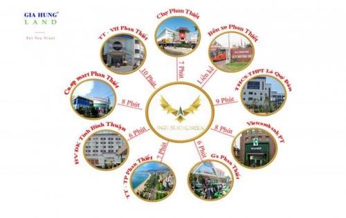 dự án đất nền giữa lòng phố biển Phan Thiết