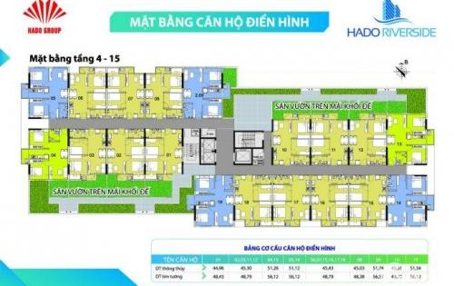 Cần bán căn hộ sắp bàn giao Hado Riverside , ngay trung tâm hành chính Q12. Liên hệ: 0906 669 689