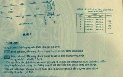 đất mt Nguyễn Phúc Chu,P15,Tân Bình,Tp hcm