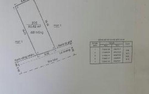 đất mặt tiền hẻm lớn đường Nguyễn Sỹ Sách,p15,Tân Bình,Tp hcm