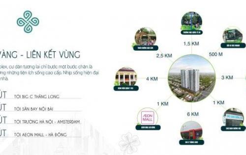 ICID Complex Lê Trọng Tấn - Hà Đông, vị trí kết nối cho cư dân văn phòng khu vực Hà Nội