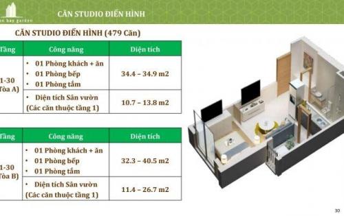 Chung cư Green Bay Garden Hạ Long giá chỉ từ 15tr/m2, chiết khấu cao 9%, LH: 0961876316