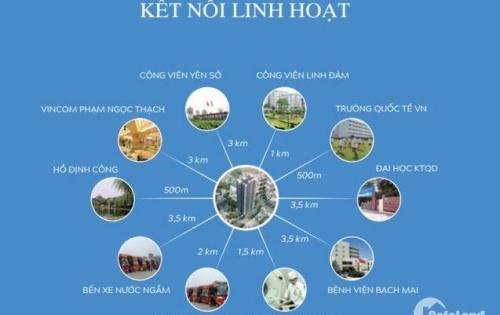 Chỉ từ 1,8 tỷ sở hữu căn hộ view trực tiếp hồ rộng 5.1ha tại khu đô thị mới Đại Kim