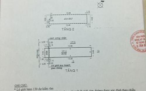 nhà mặt tiền hẻm 1 sẹc đường Cống Lỡ,p15,tp hcm