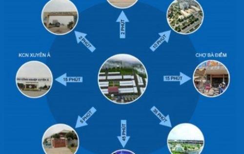 bán GẤP đất nền gần cầu lớn HM, sổ hồng riêng, GPXD, nhận nền xây ngay