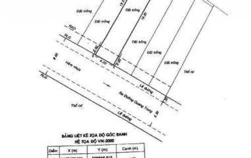 Đất đẹp 4m x 22m, đối diện Cc Khang Gia, P.14, Gò Vấp