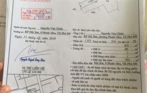 Bán đất sau chợ Phước Hòa, sát KCN Phú Mỹ 3