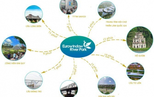 Khu đô thị EUROWINDOW RIVER PARK