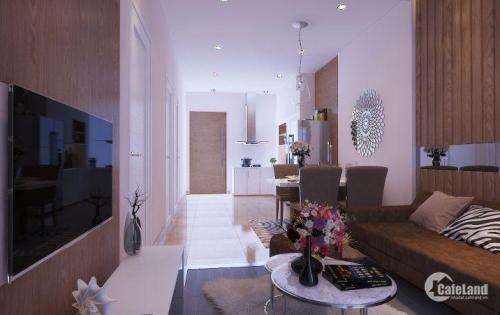 TT 480 triệu- Sở hữu căn hộ gần ngay Binh Tân -Sắp bàn giao- 2pn, 2wc, Full nội thất - Gía thương lượng