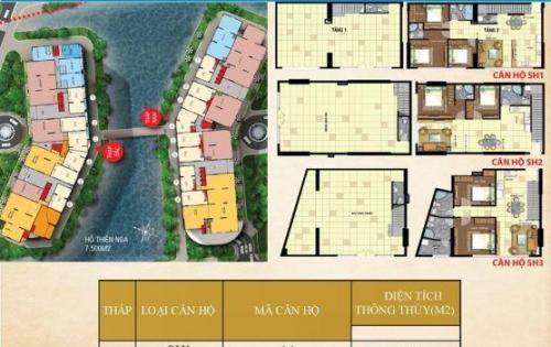 Duy nhất 10 căn SHOPHOUSE khu phức hợp JAMONA CITY, đầu tư cực tốt