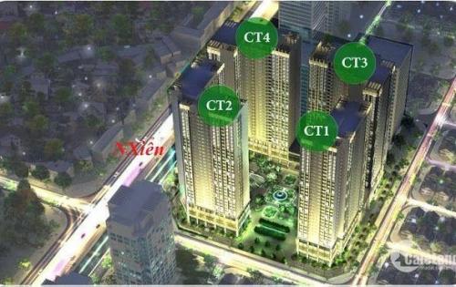 Bán căn hộ tại dự án Eco Green City, chung cư đáng sống nhất hiện nay.