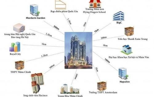 Bán căn hộ vào tên trực tiếp của dự án Ban Cơ Yếu Chính Phủ Lê Văn Lương.LH:0976071823 - 01273826314