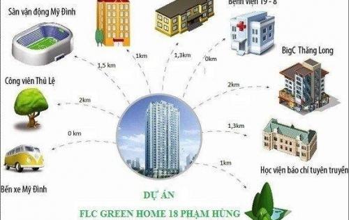 """FLC """"Green Apartment"""" 18 Phạm Hùng – Nam Từ LIêm – Hà Nội . Vị Trí Trung Tâm đắc Địa – Giá bán hấp dẫn – Khả năng sinh lời cao . Holine 0967819305"""
