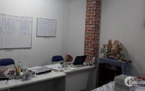 Sở hữu ngay vp vị trí thuận lợi tại Thành Thái Q10