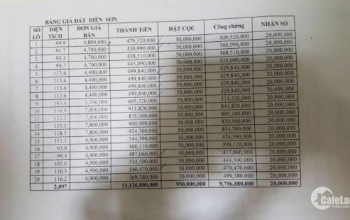 Bán đất phân lô Diên Sơn, Diên Khánh giá chỉ từ 3.7tr/m²