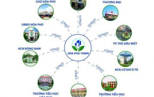 Bán đất ngay cổng KCN Đông Nam, Tỉnh lộ 8, Củ Chi