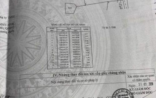 Ngợp ngân hàng bán gấp đất thổ cư 1/ đường lê Thị Hà,Xã tân xuân , huyên hóc môn