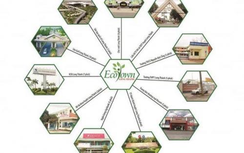 Giữ chỗ dự án Eco Town nằm vị trí huyết mạch khu trung tâm TT Long Thành.