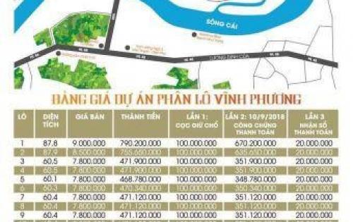 Bán đất phân lô gần cầu Vĩnh Phương giá chỉ từ 447 triệu