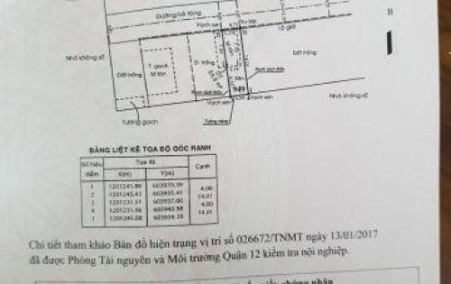 Bán đất nền An Phú Đông chính chủ sổ hồng riêng diện tích 57m2 cách ngã tư ga 2p.