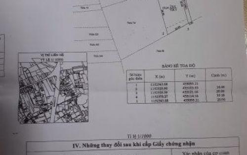 Bán phòng trọ & đất 900m2 số 40/1/5 Phước Thắng p.12 vũng tàu