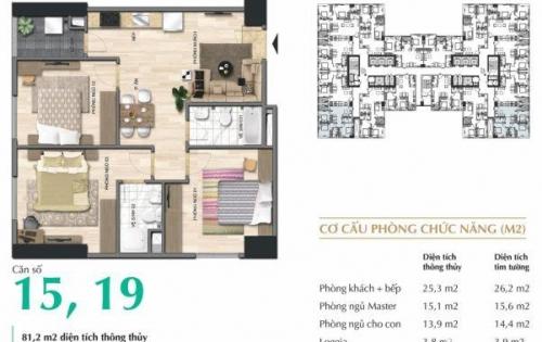 Cần tiền bán gấp căn góc 15 tòa Park2 chung cư Eurowindow Đông Trù 81,2m2 giá rẻ hơn chủ đầu tư