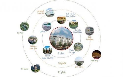Bán nhà phố kinh doanh giữa trung tâm hành chính TT Trâu Quỳ