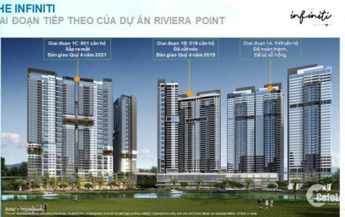 Căn hộ The Infinity quận 7 - giải pháp tuyệt vời để an cư hay đầu tư tại PMH - 0909.02.00.45