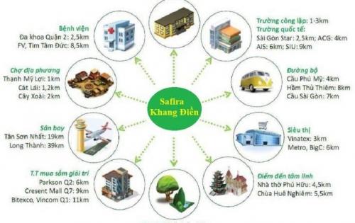 Gọi 0902666803 sở hữu dự án mới của Khang Điền Safira mặt tiền đường Võ Chí Công quận 9
